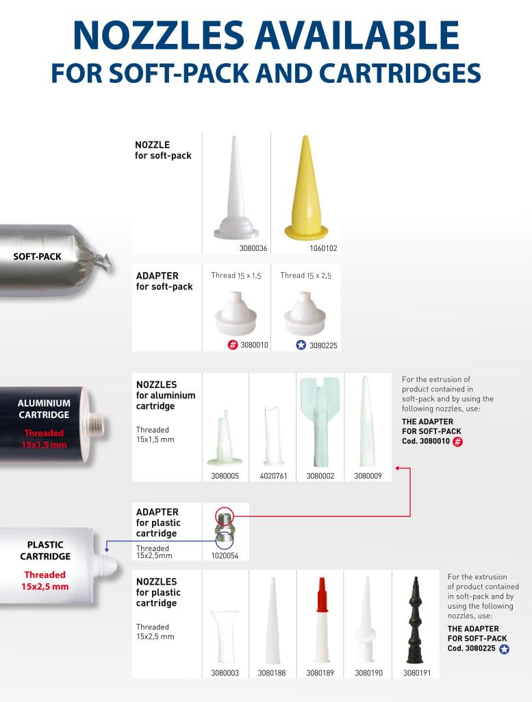 Prodotti opziopnali-ugelli (ENG)